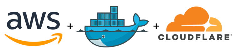 AWS, Docker, Cloudflare