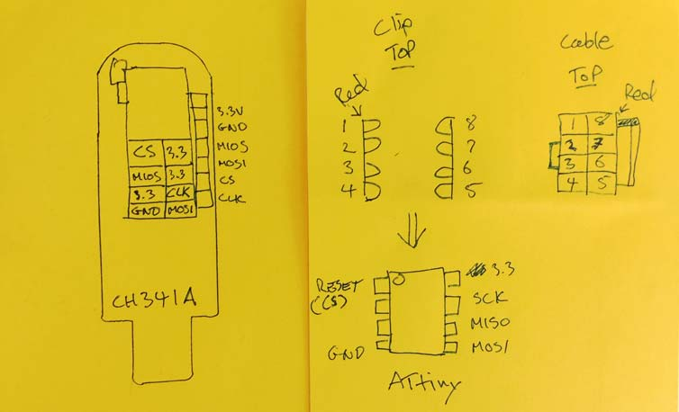 CH341A ISP programmer pin map to ATtiny chips