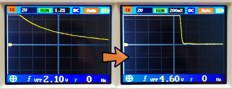 Power supply logic-level waveform featured